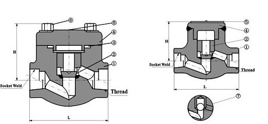 【H11H内螺纹升降式锻钢止回阀介绍】   H11H内螺纹升降式锻钢止回阀有三种体盖连接设计形式。第一种是螺栓式阀盖:按这种设计形式设计的阀门,其阀体与阀盖用螺栓螺母连接,缠绕式垫片(316夹柔性石墨制造)密封。客户有特殊要求时也可采用金属环连接。第二种设计形式是焊接式阀盖,按这种设计形式的阀门,其阀体与阀盖用螺纹连接,全焊密封。客户有特殊要求时也可采用透焊连接。第三种是压力自紧式阀盖,按这种设计形式设计的阀门,其阀体与阀盖用螺纹连接,内压自密环密封。   【H11H内螺纹升降式锻钢止回阀特点】
